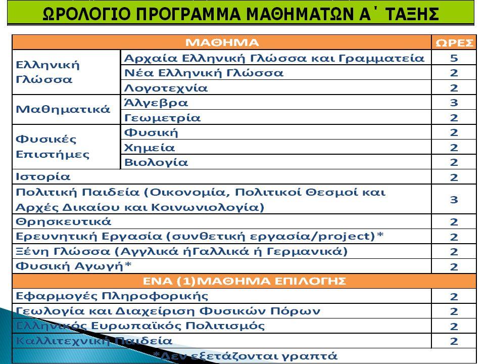 3ο Πεδίο: Σπουδών Υγείας και Ζωής Ιατρικής, Φαρμακευτικής, Βιολογίας, Νοσηλευτικής κ.λπ.