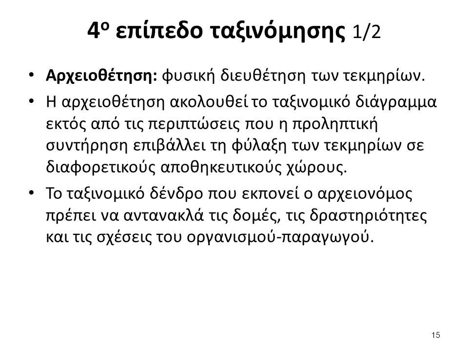 4 ο επίπεδο ταξινόμησης 1/2 Αρχειοθέτηση: φυσική διευθέτηση των τεκμηρίων. Η αρχειοθέτηση ακολουθεί το ταξινομικό διάγραμμα εκτός από τις περιπτώσεις