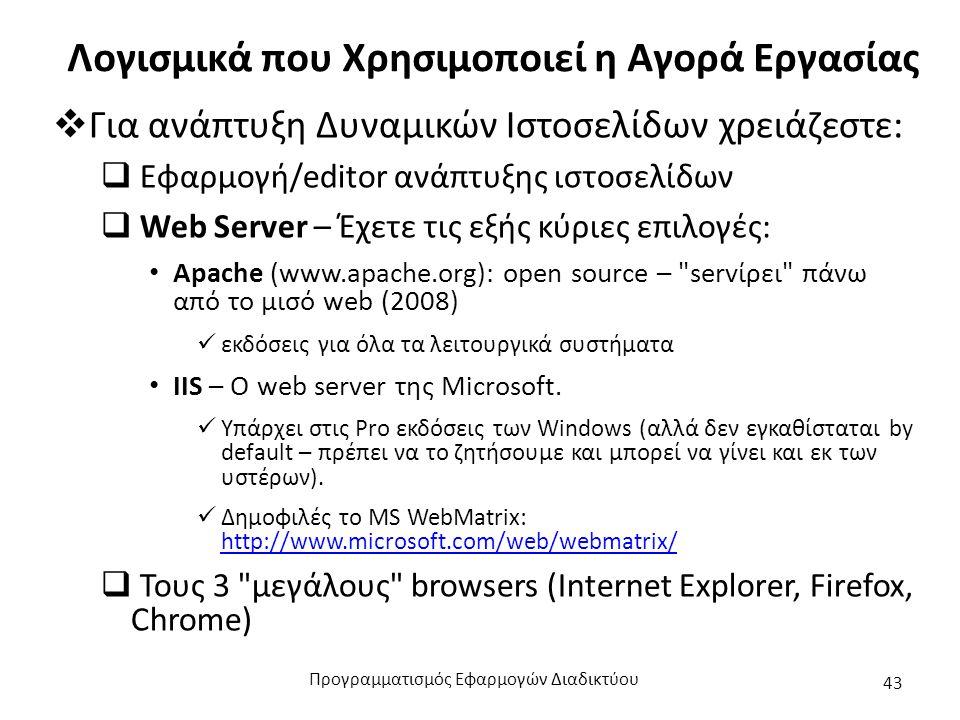 Λογισμικά που Χρησιμοποιεί η Αγορά Εργασίας  Για ανάπτυξη Δυναμικών Ιστοσελίδων χρειάζεστε:  Εφαρμογή/editor ανάπτυξης ιστοσελίδων  Web Server – Έχετε τις εξής κύριες επιλογές: Apache (www.apache.org): open source – servίρει πάνω από το μισό web (2008) εκδόσεις για όλα τα λειτουργικά συστήματα IIS – Ο web server της Microsoft.