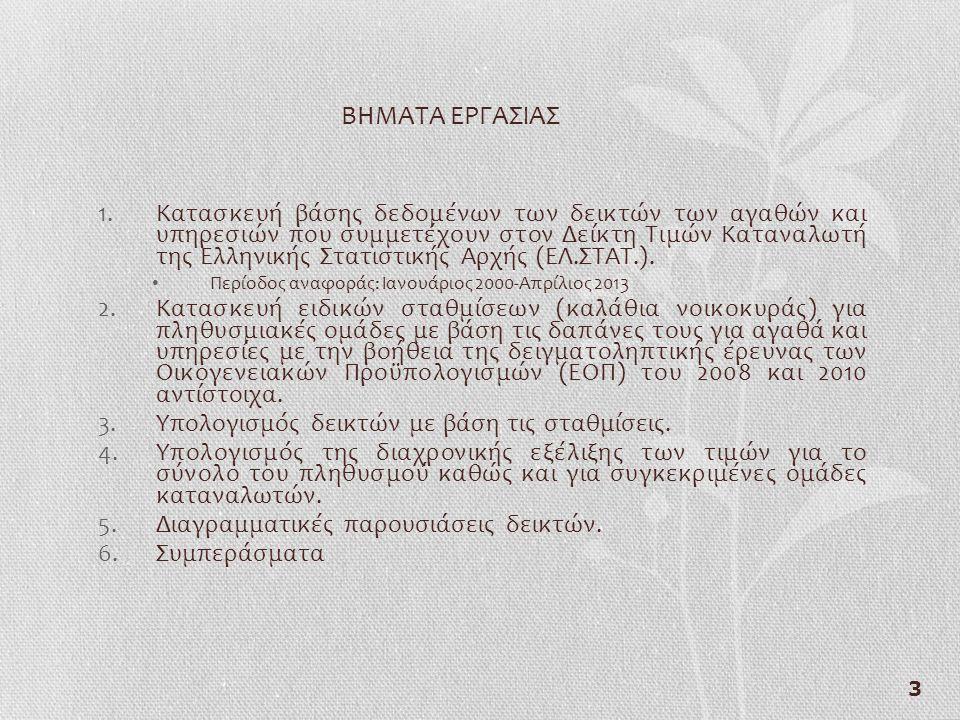 3 ΒΗΜΑΤΑ ΕΡΓΑΣΙΑΣ 1.Κατασκευή βάσης δεδομένων των δεικτών των αγαθών και υπηρεσιών που συμμετέχουν στον Δείκτη Τιμών Καταναλωτή της Ελληνικής Στατιστικής Αρχής (ΕΛ.ΣΤΑΤ.).