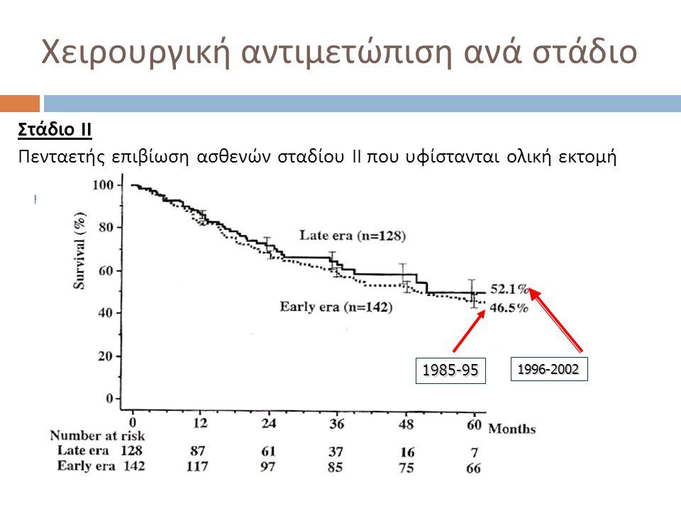 Χειρουργική αντιμετώπιση ανά στάδιο Στάδιο Ι Πενταετής επιβίωση, μετά από ολική εκτομή στο στάδιο Ι ( Τ 1 Ν 0 Μ 0 – Τ 2 Ν 0 Μ 0)