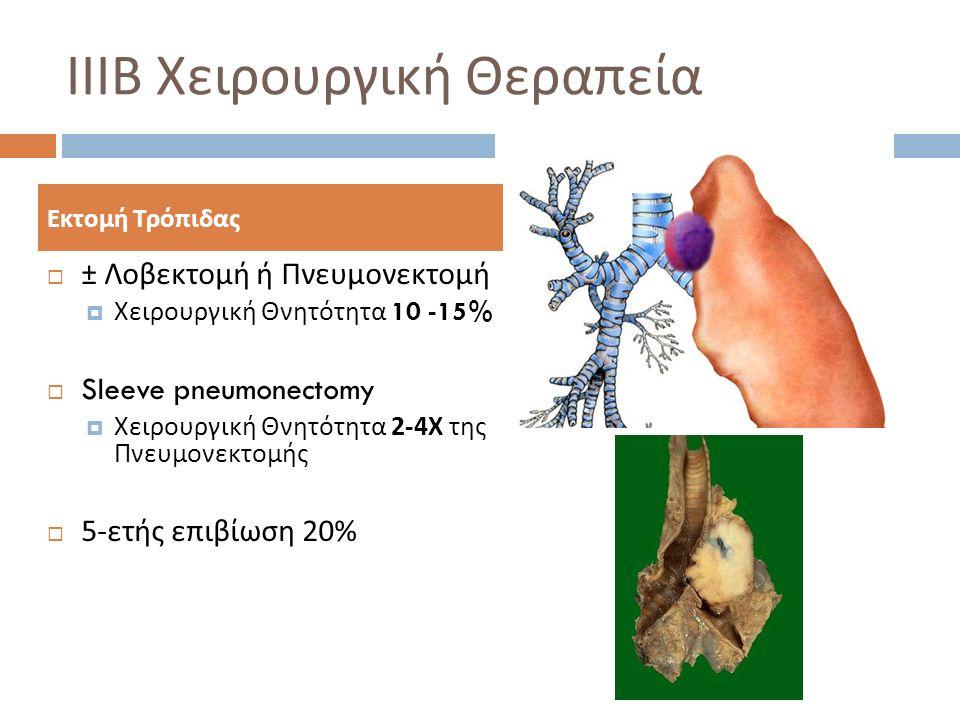 ΙΙΙΒ Χειρουργική Θεραπεία  T4N0-1  Δορυφόρο οζίδιο / α στον ίδιο λοβό  Χειρουργική θεραπεία  5- ετή επιβίωση 20%  Δορυφόρο οζίδιο / α στον ίδιο λοβό  T4 → T3 Τ 4 Ν 0 Μ 0 → Τ 3 Ν 0 Μ 0, ΙΙΙΒ → ΙΙΒ Τ 4 Ν 1 Μ 0 → Τ 3 Ν 1 Μ 0, ΙΙΙΒ → ΙΙ IA AJCC-6 Staging 2002 7 η αναθεώρηση