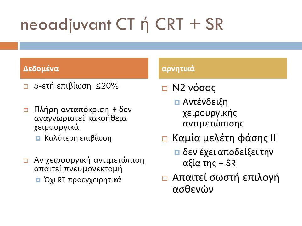  109 εκτομές SVC  4 διεθνή κέντρα  78 διήθηση του όγκου  31 λεμφαδενική νόσο  50% Πνευμονεκτομές  Χειρουργική Θνητότητα 12%  5- ετής επιβίωση 21% Εκτομή SVC
