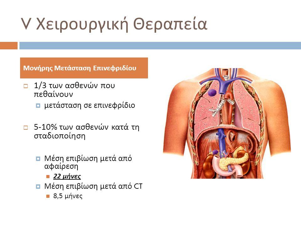 V Χειρουργική Θεραπεία  Αφαίρεση  5- ετή επιβίωση 19- 30%  Πρώτα αντιμετωπίζεται η Μετάσταση  Σε 15 ήμερες θωρακοτομή Μονήρης Μετάσταση Εγκεφάλου