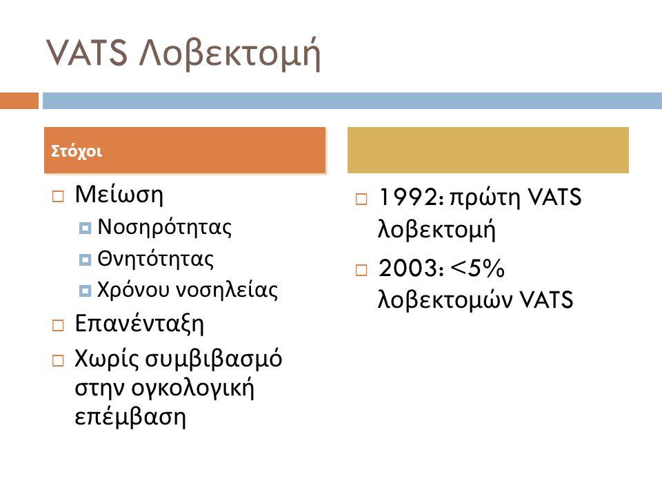  Θνητότητα 1,6%  5 ετής επιβίωση  Στάδιο Ι / ΙΙ 64%  Στάδιο ΙΙΙΑ / ΙΙΙΒ 18,6% Sleeve λοβεκτομή