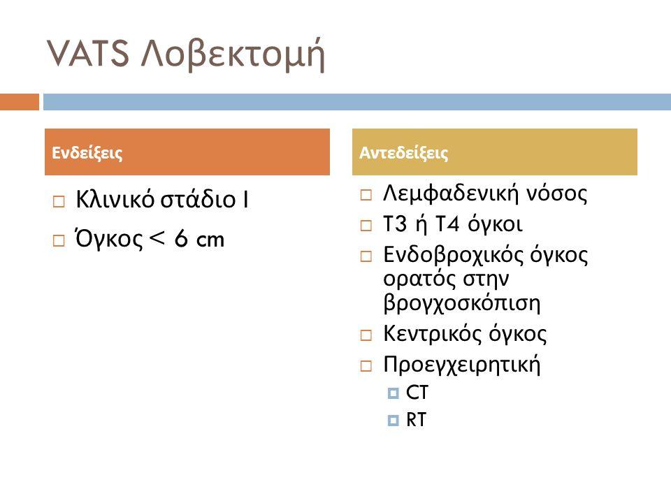 VATS Λοβεκτομή  Μείωση  Νοσηρότητας  Θνητότητας  Χρόνου νοσηλείας  Επανένταξη  Χωρίς συμβιβασμό στην ογκολογική επέμβαση  1992: πρώτη VATS λοβεκτομή  2003: <5% λοβεκτομών VATS Στόχοι