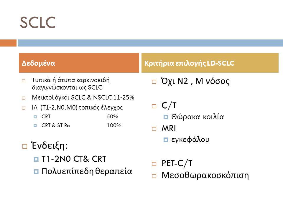 VATS Λοβεκτομή  Κλινικό στάδιο I  Όγκος < 6 cm  Λεμφαδενική νόσος  T3 ή T4 όγκοι  Ενδοβροχικός όγκος ορατός στην βρογχοσκόπιση  Κεντρικός όγκος  Προεγχειρητική  CT  RT ΕνδείξειςΑντεδείξεις