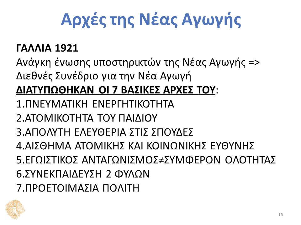 Αρχές της Νέας Αγωγής ΓΑΛΛΙΑ 1921 Ανάγκη ένωσης υποστηρικτών της Νέας Αγωγής => Διεθνές Συνέδριο για την Νέα Αγωγή ΔΙΑΤΥΠΩΘΗΚΑΝ ΟΙ 7 ΒΑΣΙΚΕΣ ΑΡΧΕΣ ΤΟΥ: 1.ΠΝΕΥΜΑΤΙΚΗ ΕΝΕΡΓΗΤΙΚΟΤΗΤΑ 2.ΑΤΟΜΙΚΟΤΗΤΑ ΤΟΥ ΠΑΙΔΙΟΥ 3.ΑΠΟΛΥΤΗ ΕΛΕΥΘΕΡΙΑ ΣΤΙΣ ΣΠΟΥΔΕΣ 4.ΑΙΣΘΗΜΑ ΑΤΟΜΙΚΗΣ ΚΑΙ ΚΟΙΝΩΝΙΚΗΣ ΕΥΘΥΝΗΣ 5.ΕΓΩΙΣΤΙΚΟΣ ΑΝΤΑΓΩΝΙΣΜΟΣ≠ΣΥΜΦΕΡΟΝ ΟΛΟΤΗΤΑΣ 6.ΣΥΝΕΚΠΑΙΔΕΥΣΗ 2 ΦΥΛΩΝ 7.ΠΡΟΕΤΟΙΜΑΣΙΑ ΠΟΛΙΤΗ 16