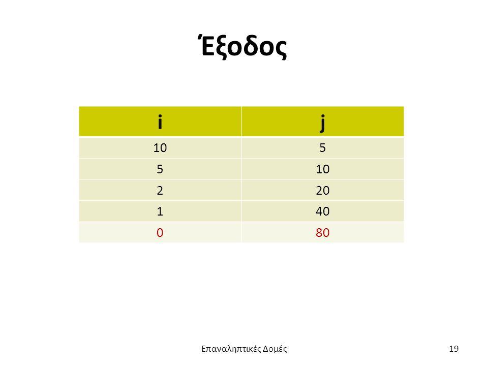 Έξοδος ij 105 5 220 140 080 Επαναληπτικές Δομές19
