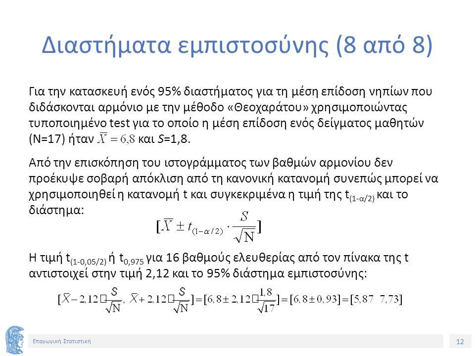 12 Επαγωγική Στατιστική Διαστήματα εμπιστοσύνης (8 από 8) Για την κατασκευή ενός 95% διαστήματος για τη μέση επίδοση νηπίων που διδάσκονται αρμόνιο με την μέθοδο «Θεοχαράτου» χρησιμοποιώντας τυποποιημένο test για το οποίο η μέση επίδοση ενός δείγματος μαθητών (Ν=17) ήταν και S=1,8.