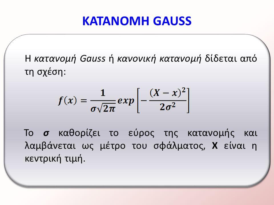 Η κατανομή Gauss ή κανονική κατανομή δίδεται από τη σχέση: Το σ καθορίζει το εύρος της κατανομής και λαμβάνεται ως μέτρο του σφάλματος, Χ είναι η κεντρική τιμή.