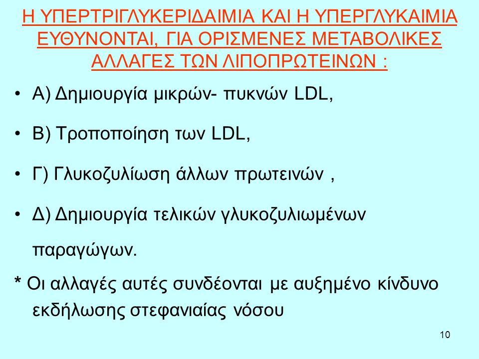 10 Η ΥΠΕΡΤΡΙΓΛΥΚΕΡΙΔΑΙΜΙΑ ΚΑΙ Η ΥΠΕΡΓΛΥΚΑΙΜΙΑ ΕΥΘΥΝΟΝΤΑΙ, ΓΙΑ ΟΡΙΣΜΕΝΕΣ ΜΕΤΑΒΟΛΙΚΕΣ ΑΛΛΑΓΕΣ ΤΩΝ ΛΙΠΟΠΡΩΤΕΙΝΩΝ : Α) Δημιουργία μικρών- πυκνών LDL, Β) Τ
