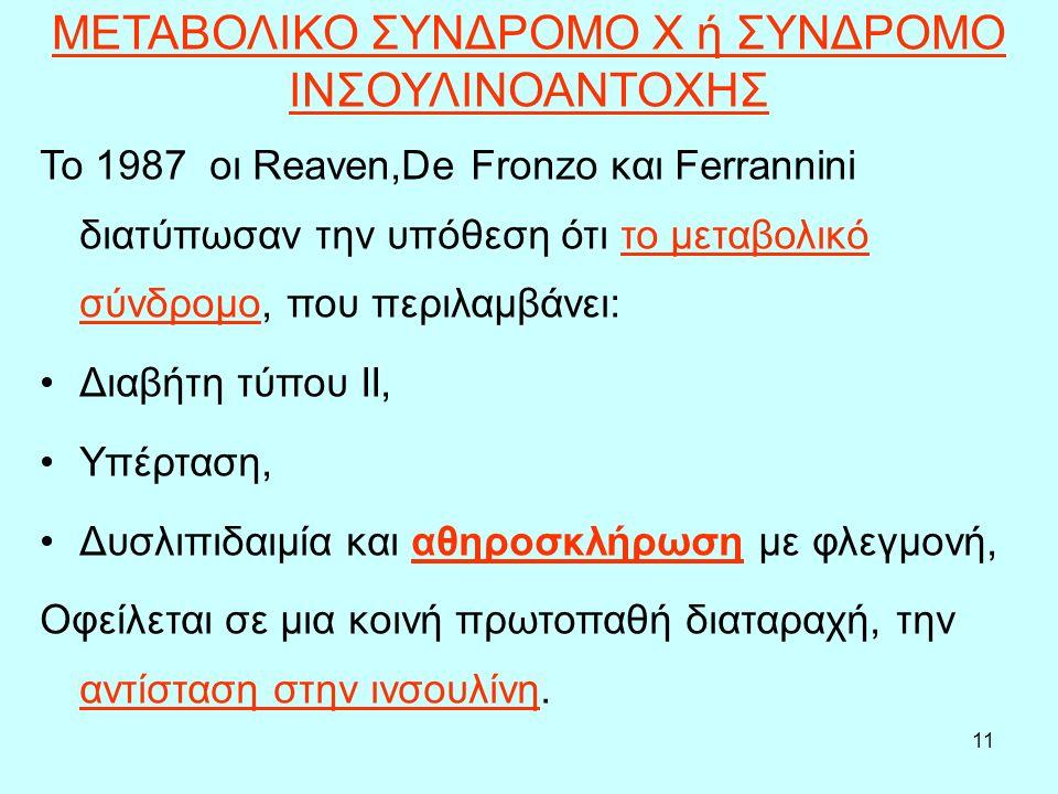 11 ΜΕΤΑΒΟΛΙΚΟ ΣΥΝΔΡΟΜΟ Χ ή ΣΥΝΔΡΟΜΟ ΙΝΣΟΥΛΙΝΟΑΝΤΟΧΗΣ Το 1987 οι Reaven,De Fronzo και Ferrannini διατύπωσαν την υπόθεση ότι το μεταβολικό σύνδρομο, που περιλαμβάνει: Διαβήτη τύπου ΙΙ, Υπέρταση, Δυσλιπιδαιμία και αθηροσκλήρωση με φλεγμονή, Οφείλεται σε μια κοινή πρωτοπαθή διαταραχή, την αντίσταση στην ινσουλίνη.