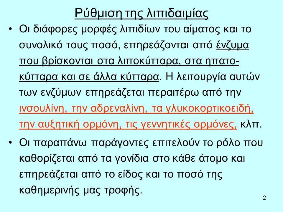 13 Αθηρωμάτωση-1