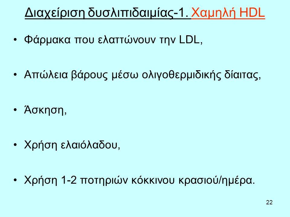 22 Διαχείριση δυσλιπιδαιμίας-1. Χαμηλή HDL Φάρμακα που ελαττώνουν την LDL, Απώλεια βάρους μέσω ολιγοθερμιδικής δίαιτας, Άσκηση, Χρήση ελαιόλαδου, Χρήσ
