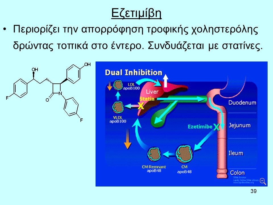 39 Εζετιμίβη Περιορίζει την απορρόφηση τροφικής χοληστερόλης δρώντας τοπικά στο έντερο.