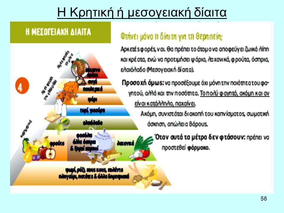 56 Η Κρητική ή μεσογειακή δίαιτα