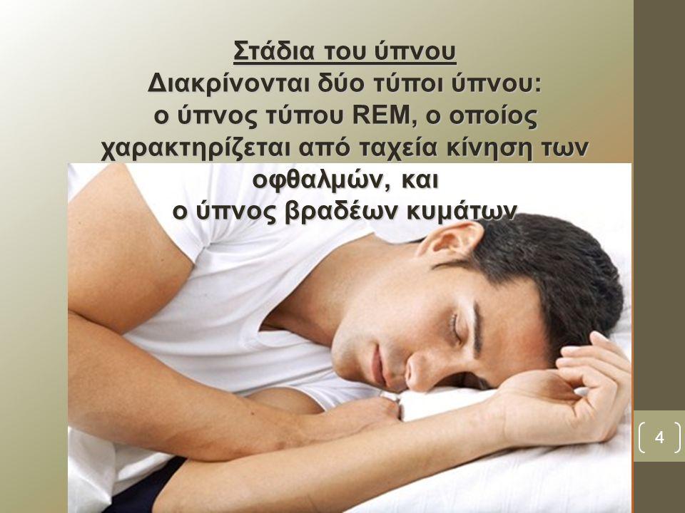 Στάδια του ύπνου Διακρίνονται δύο τύποι ύπνου: ο ύπνος τύπου REM, ο οποίος χαρακτηρίζεται από ταχεία κίνηση των οφθαλμών, και ο ύπνος βραδέων κυμάτων 4
