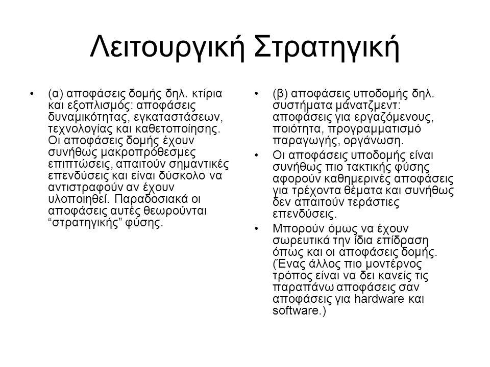 Λειτουργική Στρατηγική (α) αποφάσεις δομής δηλ.