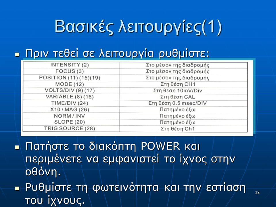 12 Πριν τεθεί σε λειτουργία ρυθμίστε: Πριν τεθεί σε λειτουργία ρυθμίστε: Πατήστε το διακόπτη POWER και περιμένετε να εμφανιστεί το ίχνος στην οθόνη. Π