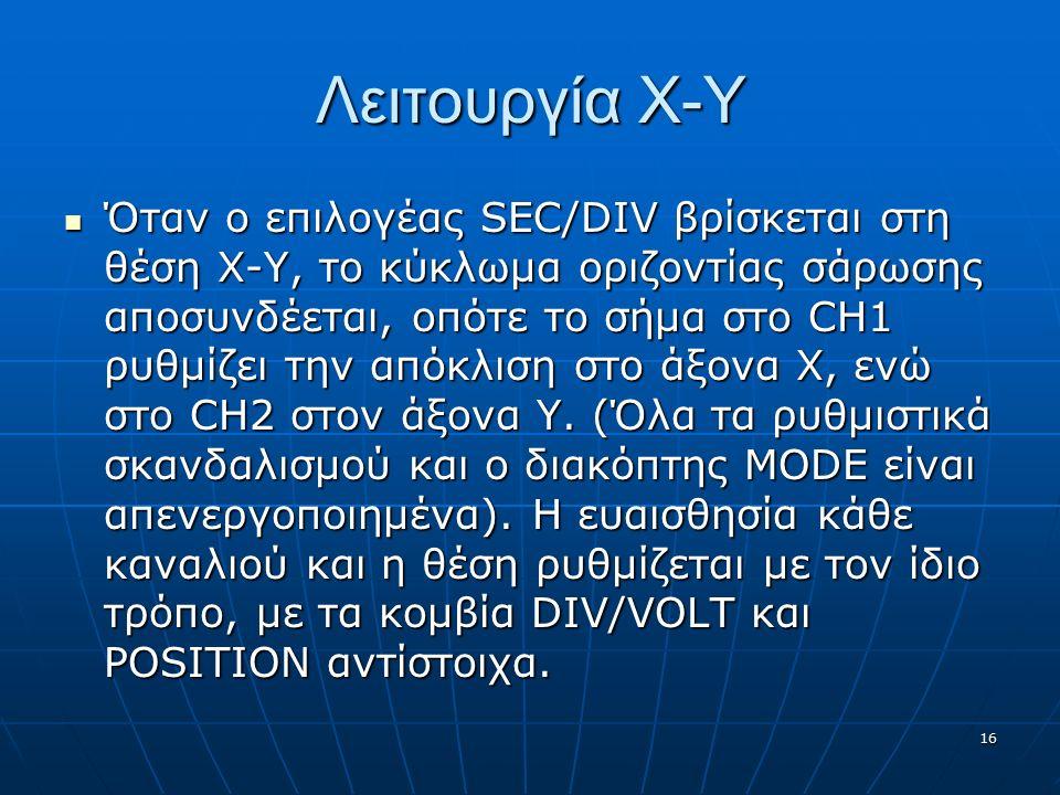 16 Λειτουργία Χ-Υ Όταν ο επιλογέας SEC/DIV βρίσκεται στη θέση X-Y, το κύκλωμα οριζοντίας σάρωσης αποσυνδέεται, οπότε το σήμα στο CH1 ρυθμίζει την απόκ