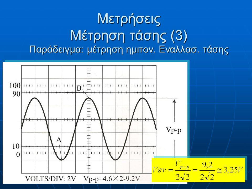 22 Μετρήσεις Μέτρηση τάσης (3) Παράδειγμα: μέτρηση ημιτον. Εναλλασ. τάσης