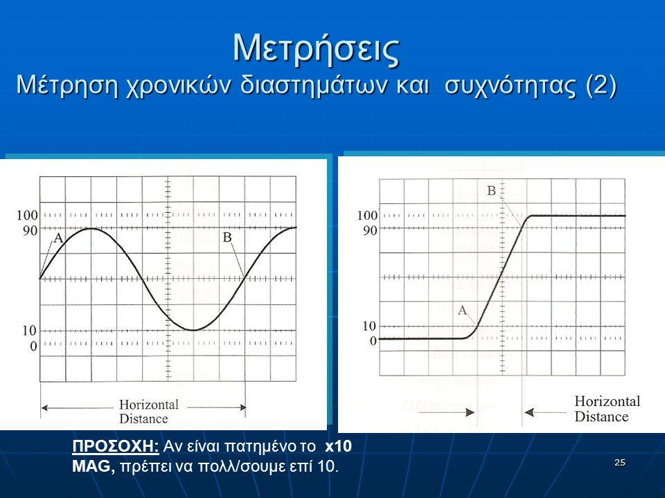 25 Μετρήσεις Μέτρηση χρονικών διαστημάτων και συχνότητας (2) ΠΡΟΣΟΧΗ: Αν είναι πατημένο το x10 MAG, πρέπει να πολλ/σουμε επί 10.