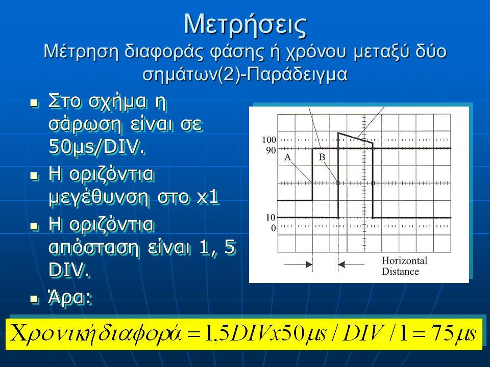 27 Μετρήσεις Μέτρηση διαφοράς φάσης ή χρόνου μεταξύ δύο σημάτων(2)-Παράδειγμα Στο σχήμα η σάρωση είναι σε 50μs/DIV. Στο σχήμα η σάρωση είναι σε 50μs/D
