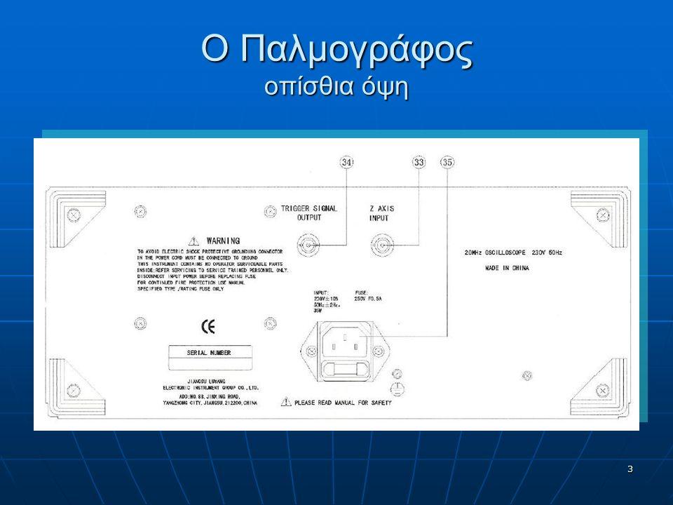 4 Σωστή εγκατάσταση και χρήση Τάση λειτουργίας 220V AC.