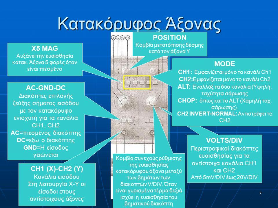 7 Κατακόρυφος Άξονας AC-GND-DC Διακόπτες επιλογής ζεύξης σήματος εισόδου με τον κατακόρυφο ενισχυτή για τα κανάλια CH1, CH2 AC=πιεσμένος διακόπτης DC=