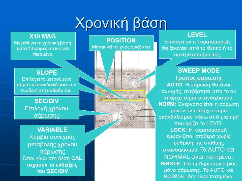 8 Χρονική βάση POSITION Μετακινεί το ίχνος οριζόντια LEVEL Επιλέγει αν η κυματομορφή θα ξεκινάει από το θετικό ή το αρνητικό τμήμα της SWEEP MODE Τρόπ