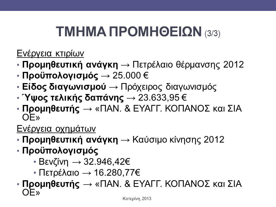 ΤΜΗΜΑ ΠΡΟΜΗΘΕΙΩΝ (3/3) Ενέργεια κτιρίων Προμηθευτική ανάγκη → Πετρέλαιο θέρμανσης 2012 Προϋπολογισμός → 25.000 € Είδος διαγωνισμού → Πρόχειρος διαγωνισμός Ύψος τελικής δαπάνης → 23.633,95 € Προμηθευτής → «ΠΑΝ.