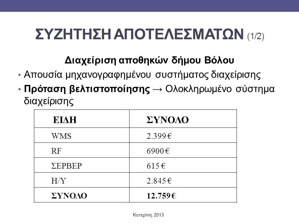 ΣΥΖΗΤΗΣΗ ΑΠΟΤΕΛΕΣΜΑΤΩΝ (1/2) Διαχείριση αποθηκών δήμου Βόλου Απουσία μηχανογραφημένου συστήματος διαχείρισης Πρόταση βελτιστοποίησης → Ολοκληρωμένο σύστημα διαχείρισης ΕΙΔΗΣΥΝΟΛΟ WMS2.399 € RF6900 € ΣΕΡΒΕΡ615 € Η/Υ2.845 € ΣΥΝΟΛΟ12.759 € Κατερίνη, 2013