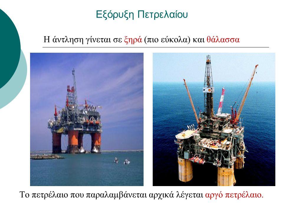 Εξόρυξη Πετρελαίου Για να μετατραπεί σε εμπορεύσιμα είδη υφίσταται διύλιση