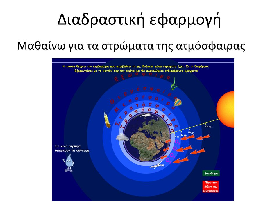 Το φαινόμενο του θερμοκηπίου - Εφαρμογή