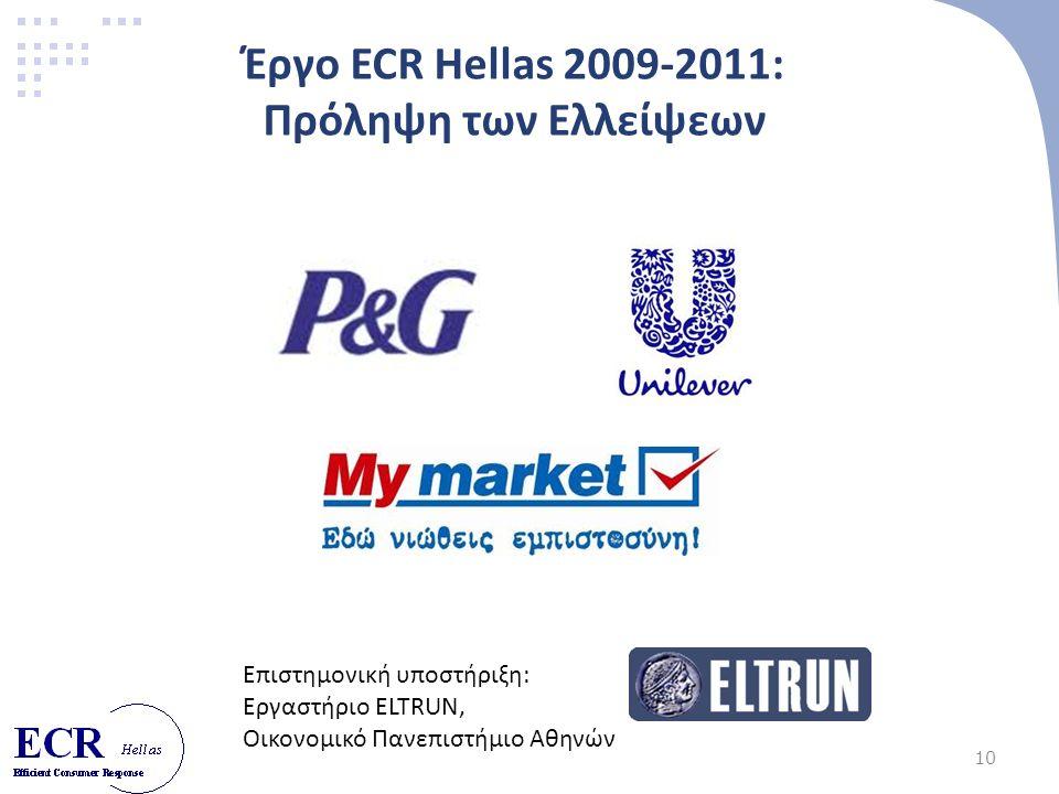 10 Έργο ECR Hellas 2009-2011: Πρόληψη των Ελλείψεων Επιστημονική υποστήριξη: Εργαστήριο ELTRUN, Οικονομικό Πανεπιστήμιο Αθηνών