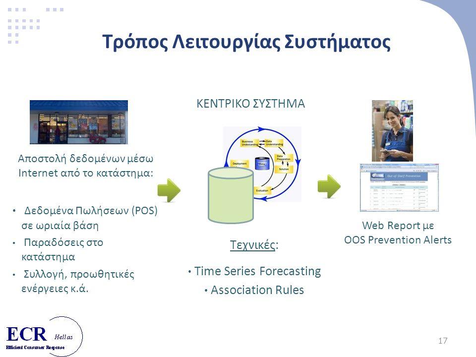17 Τρόπος Λειτουργίας Συστήματος Τεχνικές: Time Series Forecasting Association Rules ΚΕΝΤΡΙΚΟ ΣΥΣΤΗΜΑ Αποστολή δεδομένων μέσω Internet από το κατάστημα: Δεδομένα Πωλήσεων (POS) σε ωριαία βάση Παραδόσεις στο κατάστημα Συλλογή, προωθητικές ενέργειες κ.ά.