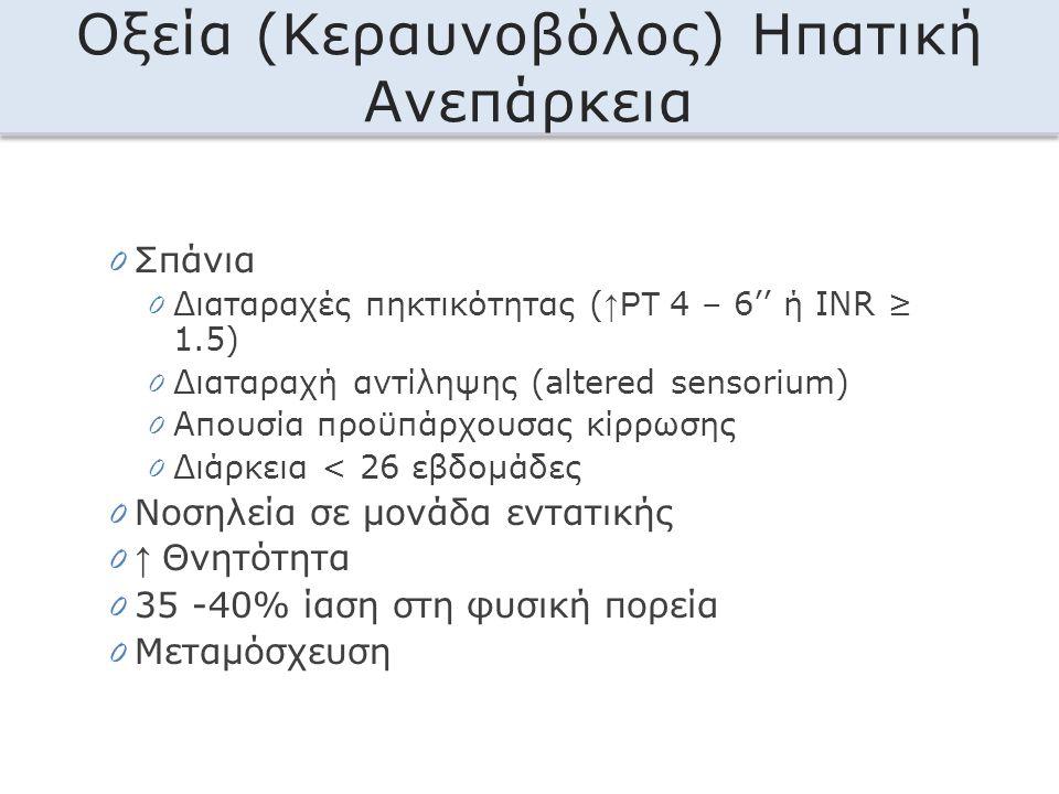 Οξεία (Κεραυνοβόλος) Ηπατική Ανεπάρκεια 0 Σπάνια 0 Διαταραχές πηκτικότητας ( ↑PT 4 – 6'' ή INR ≥ 1.5) 0 Διαταραχή αντίληψης (altered sensorium) 0 Απου