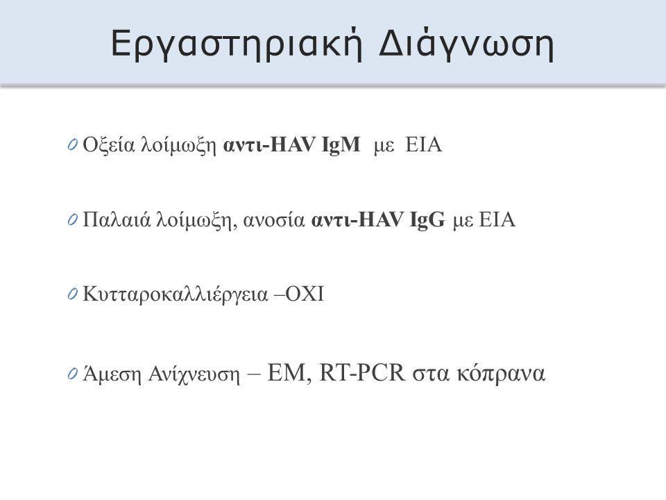 Εργαστηριακή Διάγνωση 0 Οξεία λοίμωξη αντι-HAV IgM με EIA 0 Παλαιά λοίμωξη, ανοσία αντι-HAV IgG με EIA 0 Κυτταροκαλλιέργεια –OXI 0 Άμεση Ανίχνευση – E