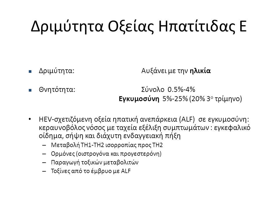 Δριμύτητα Οξείας Ηπατίτιδας Ε Δριμύτητα:Αυξάνει με την ηλικία Θνητότητα:Σύνολο 0.5%-4% Εγκυμοσύνη 5%-25% (20% 3 ο τρίμηνο) HEV-σχετιζόμενη οξεία ηπατι