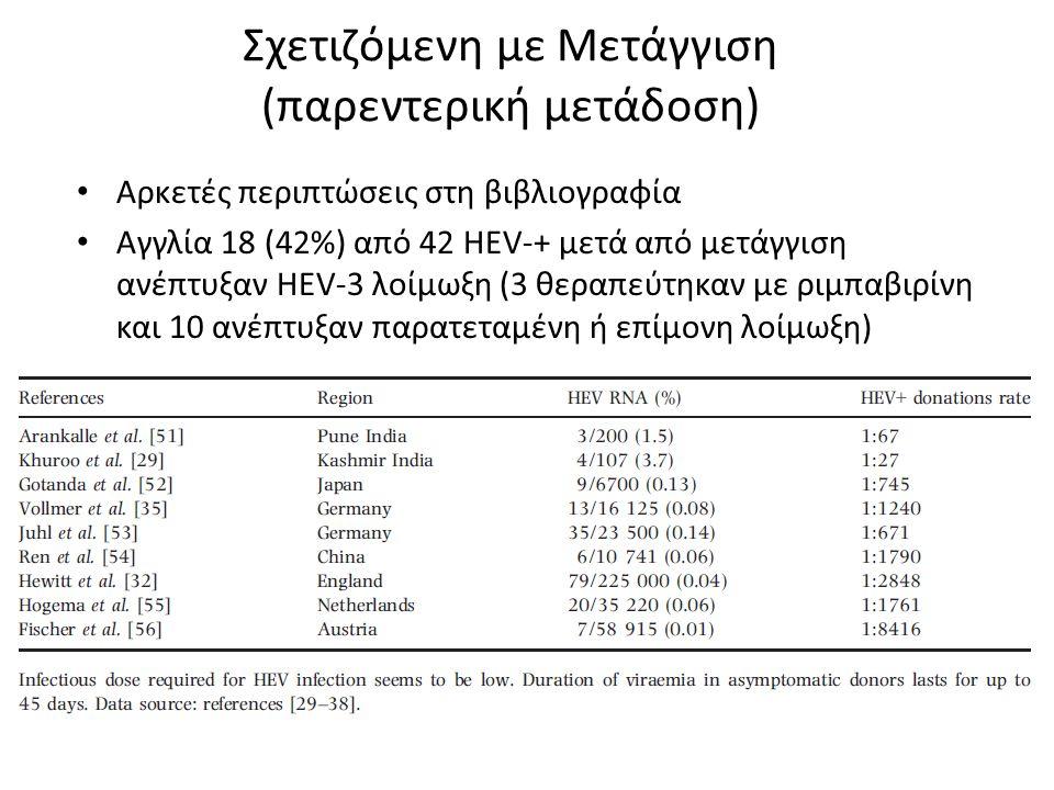Σχετιζόμενη με Μετάγγιση (παρεντερική μετάδοση) Αρκετές περιπτώσεις στη βιβλιογραφία Αγγλία 18 (42%) από 42 HEV-+ μετά από μετάγγιση ανέπτυξαν HEV-3 λ
