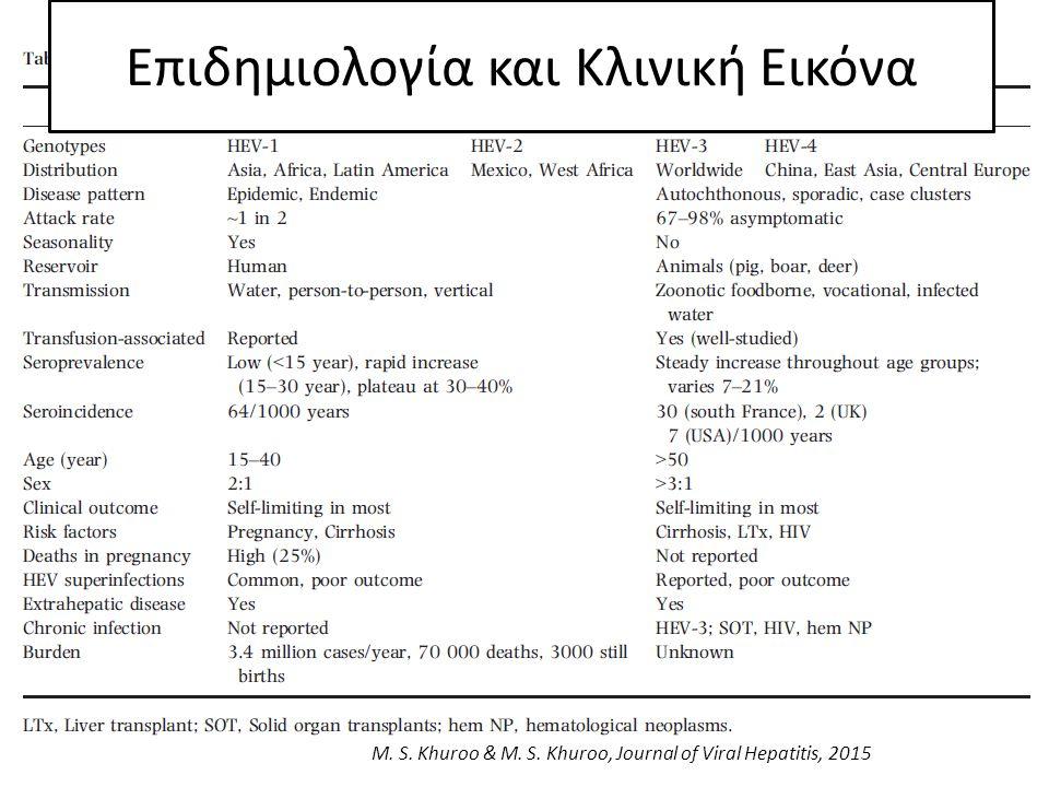 M. S. Khuroo & M. S. Khuroo, Journal of Viral Hepatitis, 2015 Επιδημιολογία και Κλινική Εικόνα