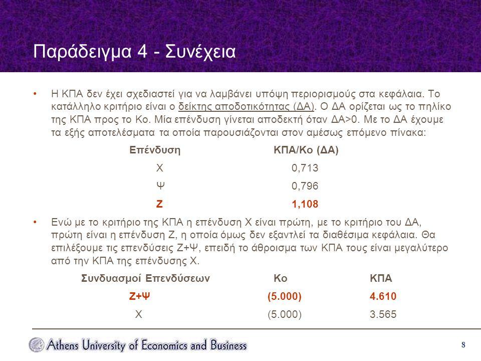 8 Παράδειγμα 4 - Συνέχεια Η ΚΠΑ δεν έχει σχεδιαστεί για να λαμβάνει υπόψη περιορισμούς στα κεφάλαια.
