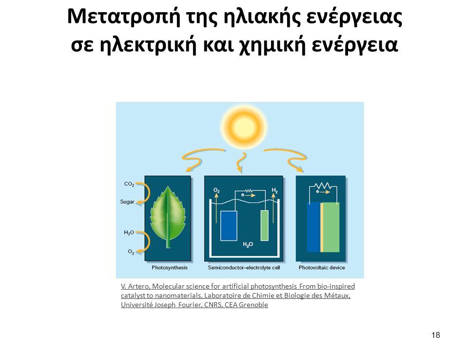 18 Μετατροπή της ηλιακής ενέργειας σε ηλεκτρική και χημική ενέργεια V. Artero, Molecular science for artificial photosynthesis From bio-inspired catal