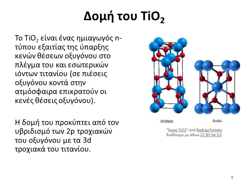 Δομή του TiO 2 Το TiO 2 είναι ένας ημιαγωγός n- τύπου εξαιτίας της ύπαρξης κενών θέσεων οξυγόνου στο πλέγμα του και εσωτερικών ιόντων τιτανίου (σε πιέ