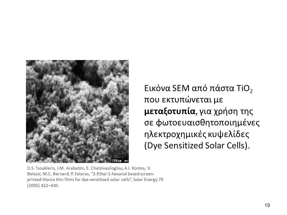 Εικόνα SEM από πάστα TiO 2 που εκτυπώνεται με μεταξοτυπία, για χρήση της σε φωτοευαισθητοποιημένες ηλεκτροχημικές κυψελίδες (Dye Sensitized Solar Cells).