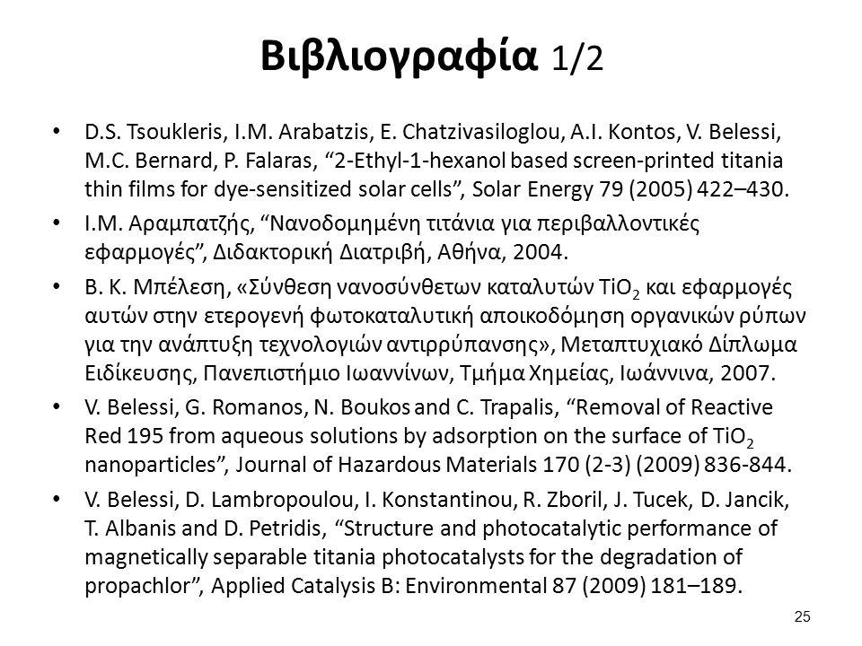 """Βιβλιογραφία 1/2 D.S. Tsoukleris, I.M. Arabatzis, E. Chatzivasiloglou, A.I. Kontos, V. Belessi, M.C. Bernard, P. Falaras, """"2-Ethyl-1-hexanol based scr"""