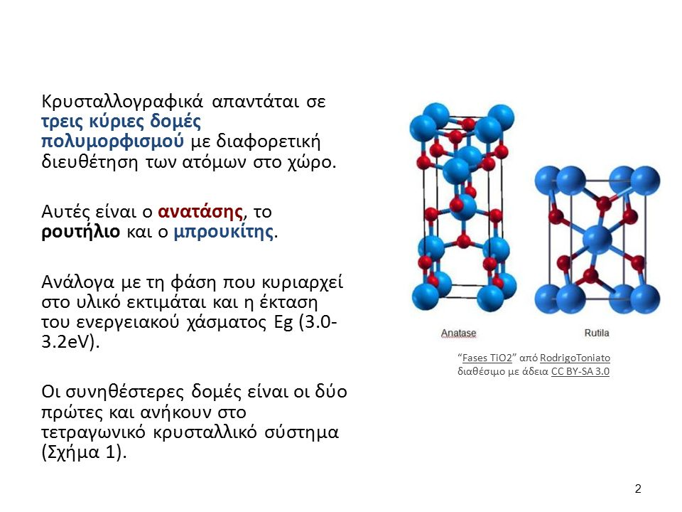 Χαρακτηριστικές φυσικοχημικές σταθερές του ανατάση και του ρουτηλίου 3 ΙδιότητεςΡουτήλιοΑνατάσης Κρυσταλλικό σύστημαΤετραγωνικό Σταθερά πλέγματος a=b4.59 Å3.78 Å Σταθερά πλέγματος c2.95 Å9.52 Å Ειδική πυκνότητα4.2 g cm -1 3.9 g cm -1 Δείκτης διάθλασης (633nm) (Refractive index) 2.72.5 Διαπερατότητα11431 Σημείο τήξης1858 °C Μετατρέπεται σε ρουτήλιο σε υψηλές θερμοκρασίες Eg3.