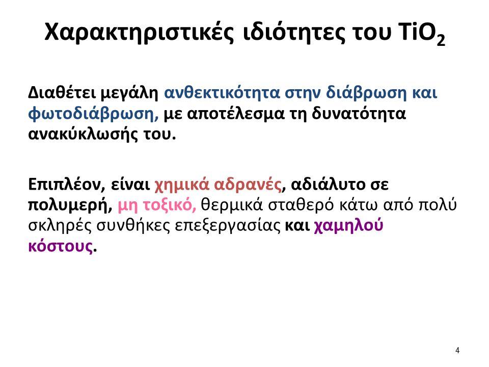 Βιβλιογραφία 1/2 D.S.Tsoukleris, I.M. Arabatzis, E.
