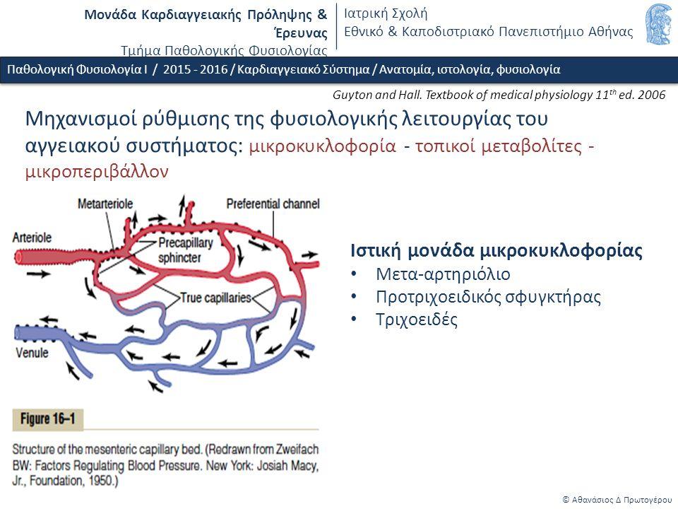 Μονάδα Καρδιαγγειακής Πρόληψης & Έρευνας Τμήμα Παθολογικής Φυσιολογίας Ιατρική Σχολή Εθνικό & Καποδιστριακό Πανεπιστήμιο Αθήνας Παθολογική Φυσιολογία Ι / 2015 - 2016 / Καρδιαγγειακό Σύστημα / Ανατομία, ιστολογία, φυσιολογία © Αθανάσιος Δ Πρωτογέρου Μηχανισμοί ρύθμισης της φυσιολογικής λειτουργίας του αγγειακού συστήματος: μικροκυκλοφορία - τοπικοί μεταβολίτες - μικροπεριβάλλον Guyton and Hall.